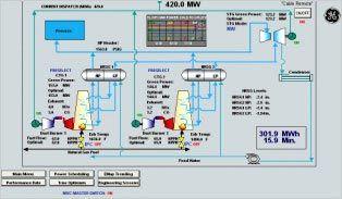 Closed Loop Optimal Control (CLOC®) System